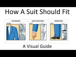 How Should A Suit Fit Your Easy To Follow Visual Guide