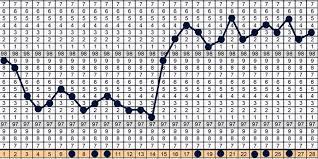 Kathryn Cardinal Free Fertility Charts To Print