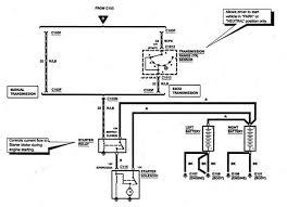 7 3 ford starter wiring diagram epub pdf 7 3 ford starter wiring diagram