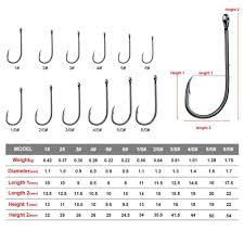 Fishing Hook Chart Actual Size Fishing Hook Sizes In Mm Guide What Size To Use For Trout