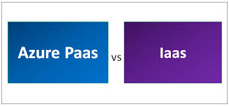 Iaas Vs Paas Azure Paas Vs Iaas 5 Most Useful Differences To Know