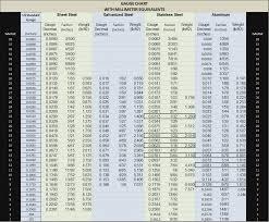 Stainless Steel Gauge Conversion Chart 26 Faithful Aluminum Plate Thickness Chart