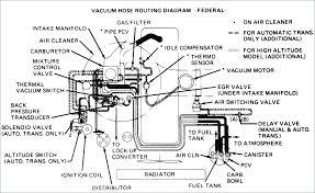 2006 gmc envoy denali engine diagram 2004 yukon 2005 seat parts full size of 1999 gmc yukon denali engine diagram 2005 2004 6 0 basic guide wiring