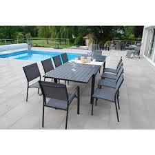 Best Table Salon De Jardin Auchan Pictures Amazing House Design