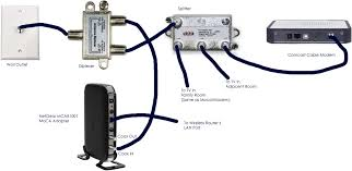 wiring diagram together cast phone connection diagram on besides cast xfinity cable wiring diagram besides xfinity x1 cable box