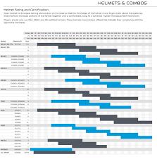 Bauer Helmet Size Chart Reebok Hockey Helmet Size Chart Reebok Of Ceside Co
