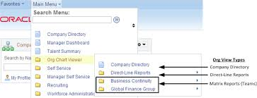 Using The Org Chart Viewer