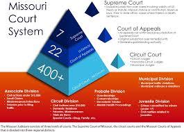 Kansas Court System Chart How Missouris Courts Work