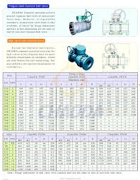 Check Valve Weight Chart Chaoda Valves Group Co Ltd