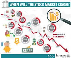 Seasonal Stock Charts Archives Financhill
