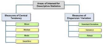 online statistics help statistics tutors inc online statistics help