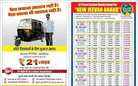 Jeevan Anand Policy Chart Why Lic New Jeevan Anand Policy Review