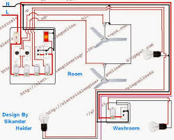 wiring room wiring image wiring diagram wire a room and washroom in home wiring on wiring room