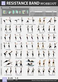 Resistance Tube Workout Chart Fitwirr Womens Resistance Band Exercises Poster 19x27 Get