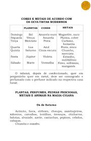 Resultado de imagem para FOTOS DE RECEITAS DE CERVOS