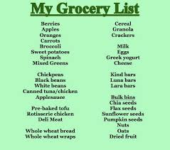 Typical Grocery List How To Eat Healthy In College Easy Meal Ideas