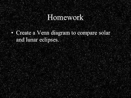 Earth Moon Venn Diagram Todays Agenda 3 3 Get Your Clickers Bellringer Name The