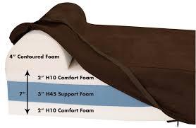 big barker dog beds. Unique Barker Foam Cutaway Imagebed Construction Inside Big Barker Dog Beds E