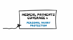 Personal injury protection insurance covers medical expenses related to any injuries sustained by you and your passengers. Personal Injury Protection Coverage Allstate