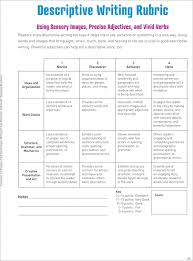 flowsheet logic and notecard less wrong flow checklistsate  debate checklist writing rubric for middle school rubrics and students assessment observation planner planning classroom