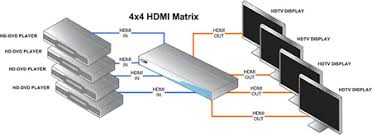 ext hdmi 444 gefen 4x4 hdmi matrix switch gefen hdmi matrix switch wiring diagram