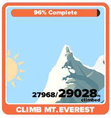 zwift climb mt everest challenge