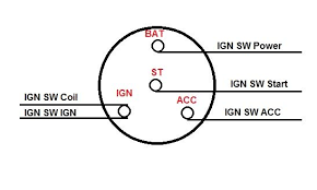 1965 headlight switch wiring ford truck enthusiasts forums 1962 ford falcon wiring diagram at 64 Ford Headlight Switch Diagram