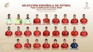 Sergio ramos has been left out of spain's squad for euro 2020. Spain Squad Luis Enrique Names Barca S Pedri Among New Faces As Com