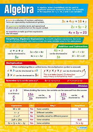 Algebra Math Posters Gloss Paper Measuring 33 X 23 5 Math Charts For The Classroom Education Charts By Daydream Education