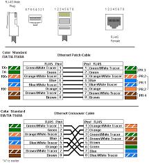 eia tia b rj wiring scheme images b rj pinout cat  t568b wiring scheme diagram schematic