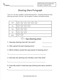 Reviewer for science grade 3. Shooting Stars Pictograph Worksheet Phonics Worksheets Alphabet 2nd Grade Kinder Learning Pictograph Worksheets 2nd Grade Worksheets 3rd Grade Math Addition Worksheets Year 3 Multiplication Paper Kinder Learning Games Mathematics Today Printable Worksheets