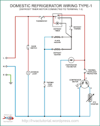 alldata wiring diagrams free jmcdonaldfo fidelitypoint net GE Refrigerator Wiring Diagram wiring diagrams free jmcdonaldfo related trems