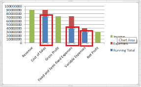 Excel Chart Revenue Vs Expenses How To Create A Waterfall Chart In Excel