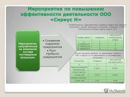Презентация на тему Учебное заведение Дипломная работа Тема  8 Мероприятия по повышению эффективности