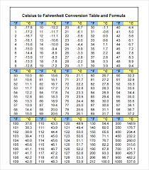 Celsius To Fahrenheit Chart Calculator 50 Scientific Celsius To Fahrenheit Conversion Chart Fever
