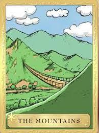 山脈 タイプ