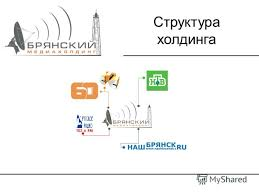 Презентация на тему Отчёт о прохождении производственной  7 Структура холдинга