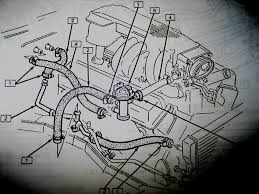 similiar gm 1991 350 cooling system diagram keywords heater core coolant lines tpi