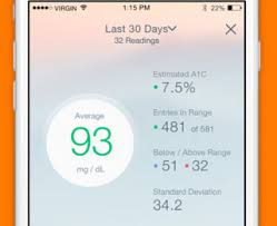 Sugar Tracking 7 Diabetes Tracking Apps For Iphone Ipad
