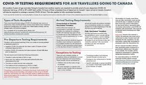 travel directives additional