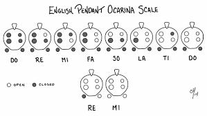 70 Clean Ocarina Note Chart