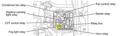2014 mitsubishi outlander fuse box diagram 2014 mitsubishi outlander sport es hi i just purchased factory on 2014 mitsubishi outlander fuse box diagram