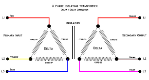 airlink transformers Delta Transformers Diagrams 3p isolating delta delta delta transformer diagram