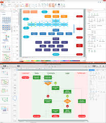 Flow Chart Generator Free Download Flowchart Software Conceptdraw Diagram The Best Business
