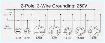 30 amp twist lock plug wiring diagram bestharleylinks info 30 amp twist lock wiring diagram charming l6 20r wiring diagram contemporary electrical diagram how to wire prong locking connector youtube amp, 30 amp twist