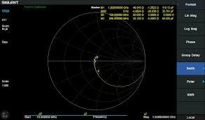 Siglent Sva1032x Spectrum Analyzer Special Offer