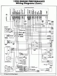 wiring diagram for 1997 chevy silverado wiring diagram wiring diagrams for chevy trucks 1997 the diagram