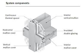 exterior curtain wall floor intersection. interior v. exterior glazing curtain wall floor intersection o