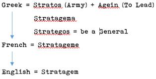 Word Origin The Etymology Of Strategy Jackson Nadar Medium