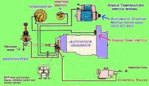 vw beetle autostick wiring diagram images 1969 vw autostick wiring diagram 1969 get image